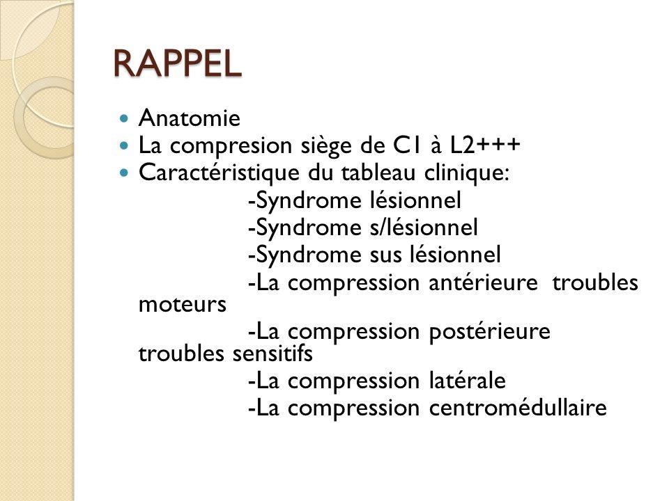 Le tableau clinique Le syndrome lésionnel : La radiculalgie Lanesthésie suspendue Le déficit moteur dun groupe musculaire Labolition dun réflexe osteo tendineux