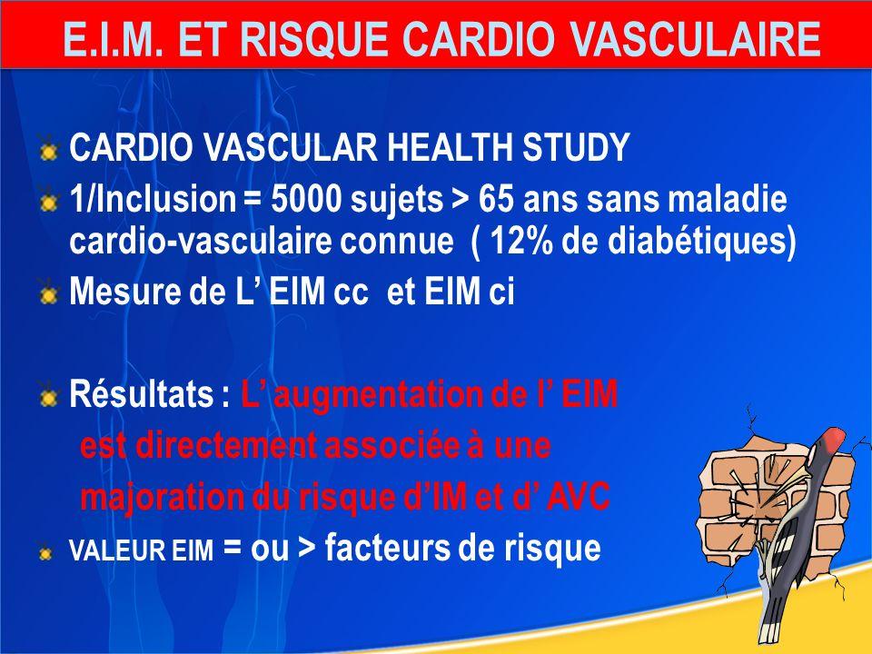 E.I.M. ET RISQUE CARDIO VASCULAIRE CARDIO VASCULAR HEALTH STUDY 1/Inclusion = 5000 sujets > 65 ans sans maladie cardio-vasculaire connue ( 12% de diab