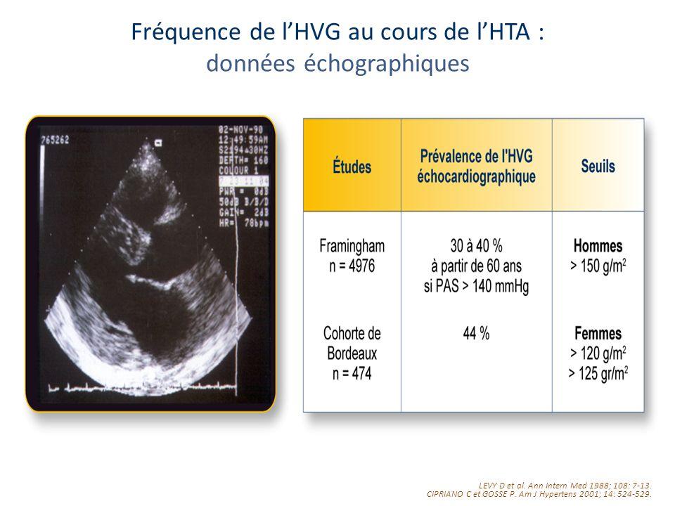 Fréquence de lHVG au cours de lHTA : données échographiques LEVY D et al. Ann Intern Med 1988; 108: 7-13. CIPRIANO C et GOSSE P. Am J Hypertens 2001;
