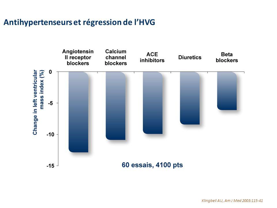Antihypertenseurs et régression de lHVG Klingbeil AU, Am J Med 2003:115-41