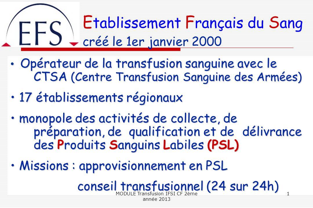 E tablissement F rançais du S ang créé le 1er janvier 2000 Opérateur de la transfusion sanguine avec le CTSA (Centre Transfusion Sanguine des Armées)