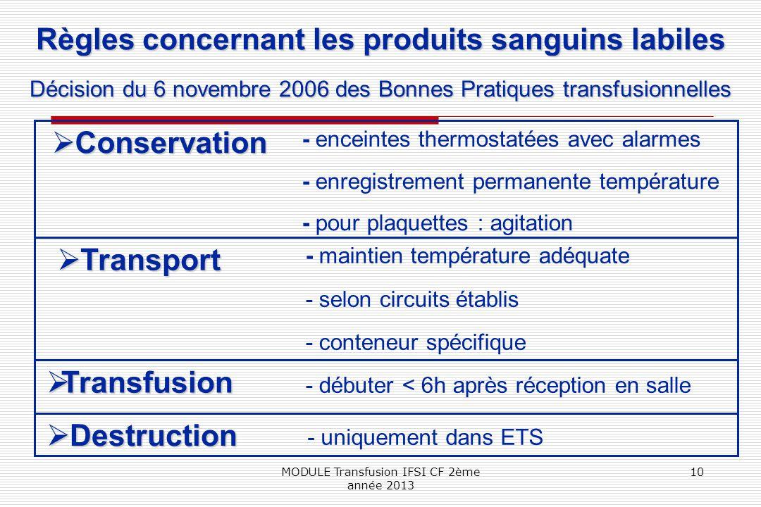 Règles concernant les produits sanguins labiles Décision du 6 novembre 2006 des Bonnes Pratiques transfusionnelles Conservation Conservation Transport