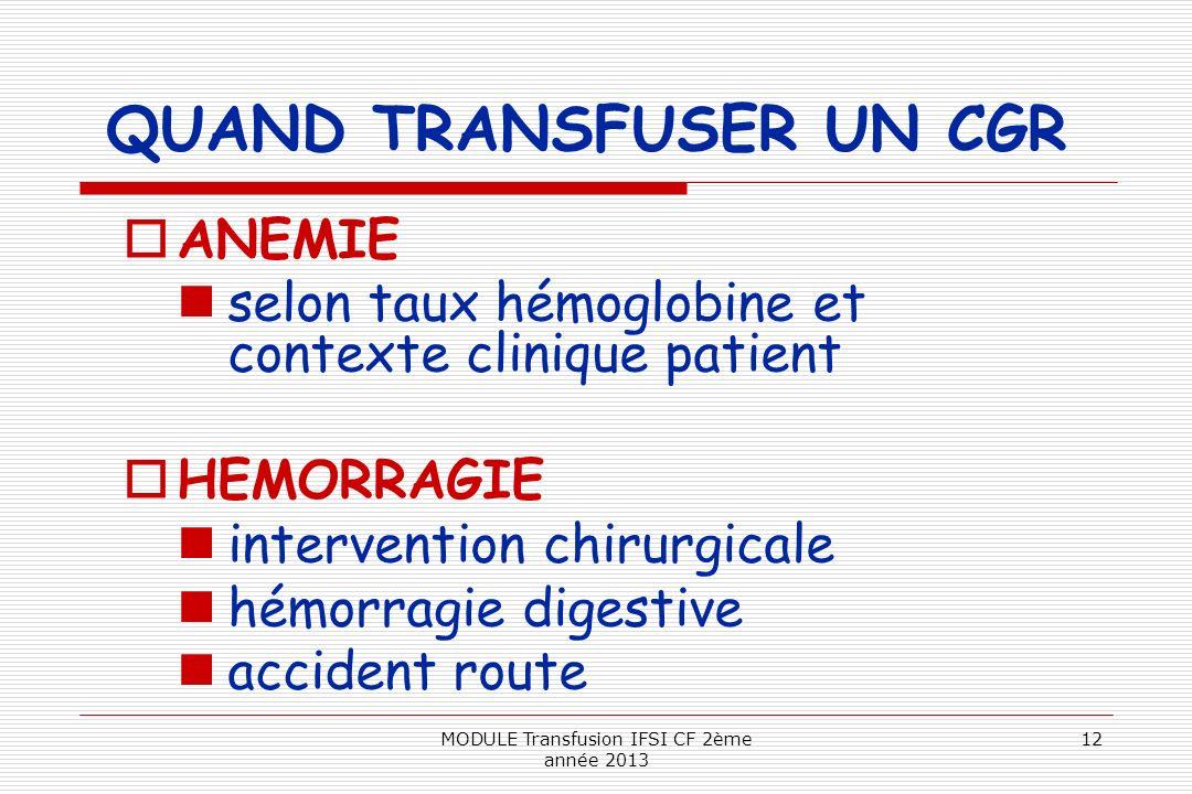 QUAND TRANSFUSER UN CGR ANEMIE selon taux hémoglobine et contexte clinique patient HEMORRAGIE intervention chirurgicale hémorragie digestive accident