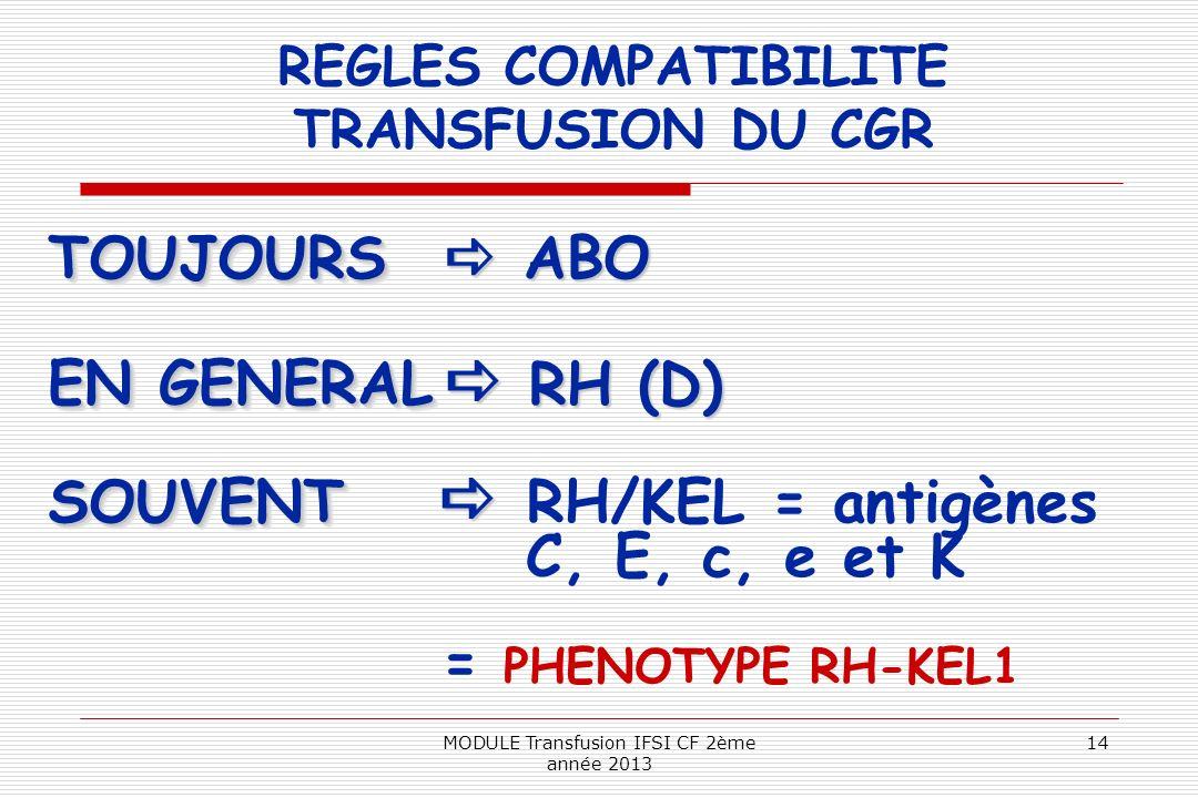 REGLES COMPATIBILITE TRANSFUSION DU CGR ABO ABO RH (D) RH (D) RH/KEL = antigènes C, E, c, e et K = PHENOTYPE RH-KEL1TOUJOURS EN GENERAL SOUVENTTOUJOUR