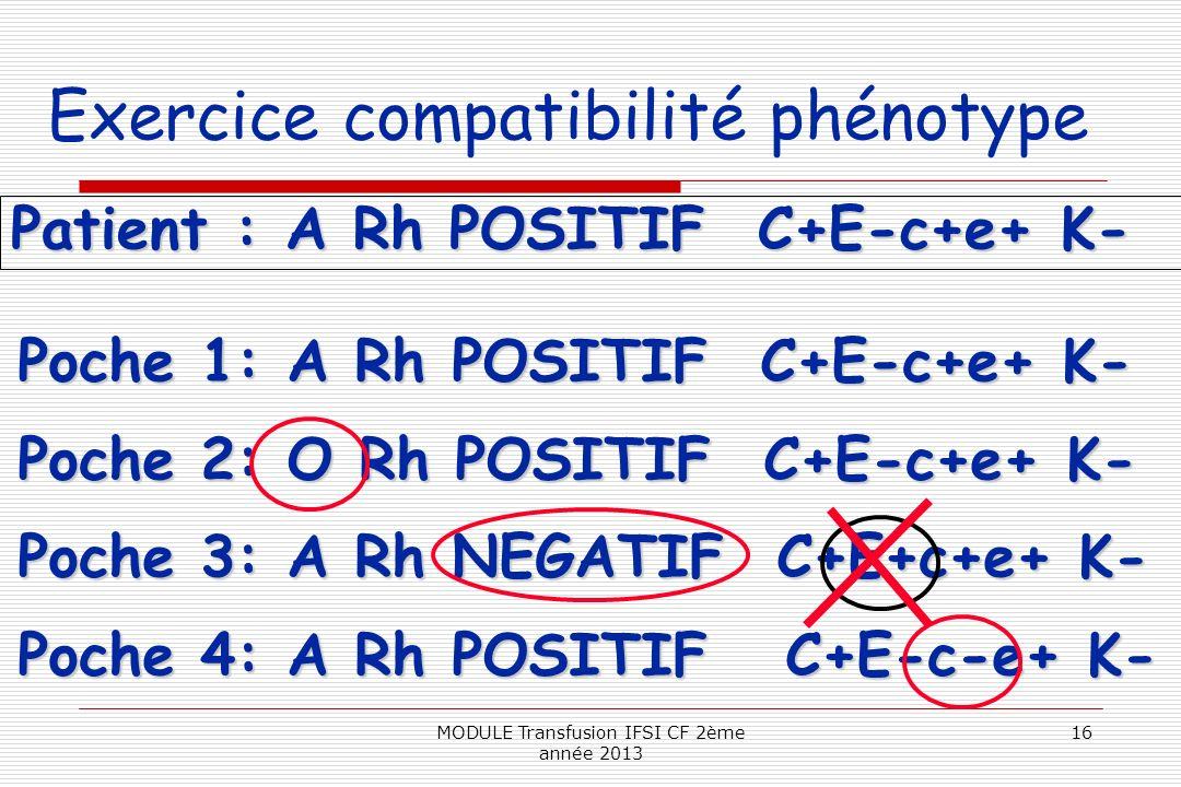Exercice compatibilité phénotype Patient : A Rh POSITIF C+E-c+e+ K- Poche 1: A Rh POSITIF C+E-c+e+ K- Poche 2: O Rh POSITIF C+E-c+e+ K- Poche 3: A Rh