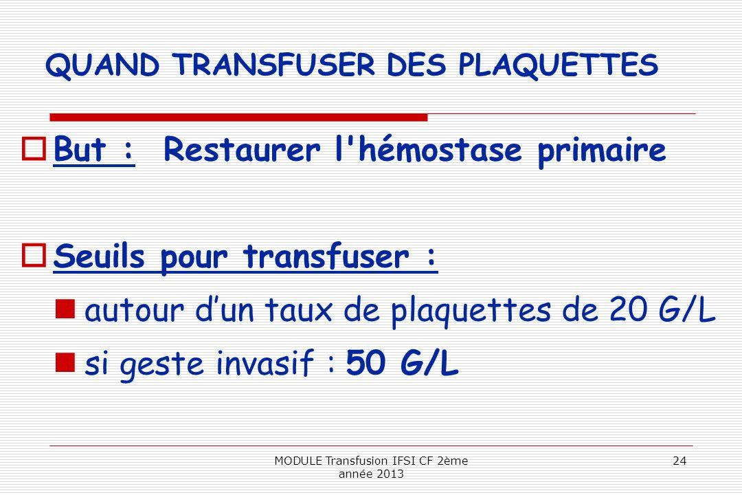 QUAND TRANSFUSER DES PLAQUETTES But : Restaurer l'hémostase primaire Seuils pour transfuser : autour dun taux de plaquettes de 20 G/L si geste invasif