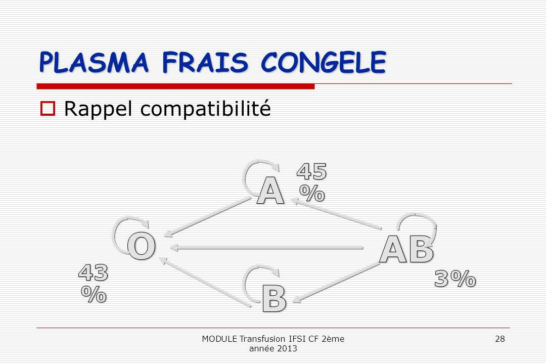 PLASMA FRAIS CONGELE Rappel compatibilité 28MODULE Transfusion IFSI CF 2ème année 2013