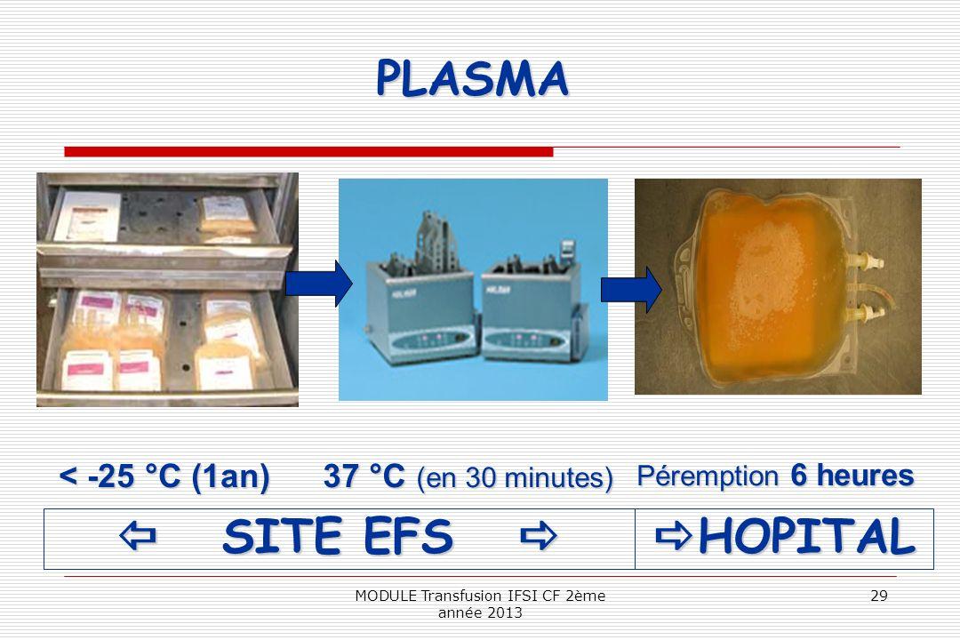 < -25 °C (1an) 37 °C (en 30 minutes) 37 °C (en 30 minutes) Péremption 6 heures PLASMA HOPITAL HOPITAL SITE EFS SITE EFS 29MODULE Transfusion IFSI CF 2