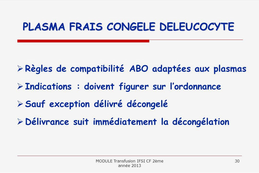 Règles de compatibilité ABO adaptées aux plasmas Indications : doivent figurer sur lordonnance Sauf exception délivré décongelé Délivrance suit immédi