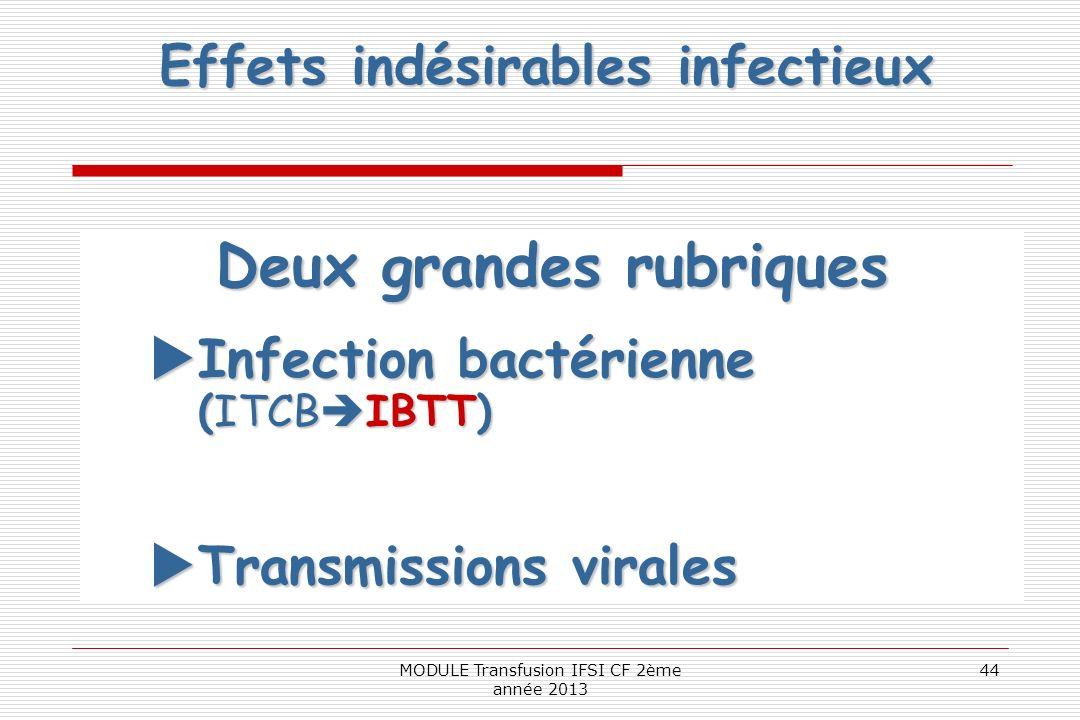 Effets indésirables infectieux Deux grandes rubriques Infection bactérienne (ITCB IBTT) Infection bactérienne (ITCB IBTT) Transmissions virales Transm