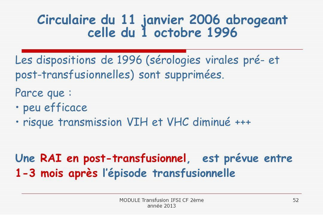 Circulaire du 11 janvier 2006 abrogeant celle du 1 octobre 1996 Les dispositions de 1996 (sérologies virales pré- et post-transfusionnelles) sont supp