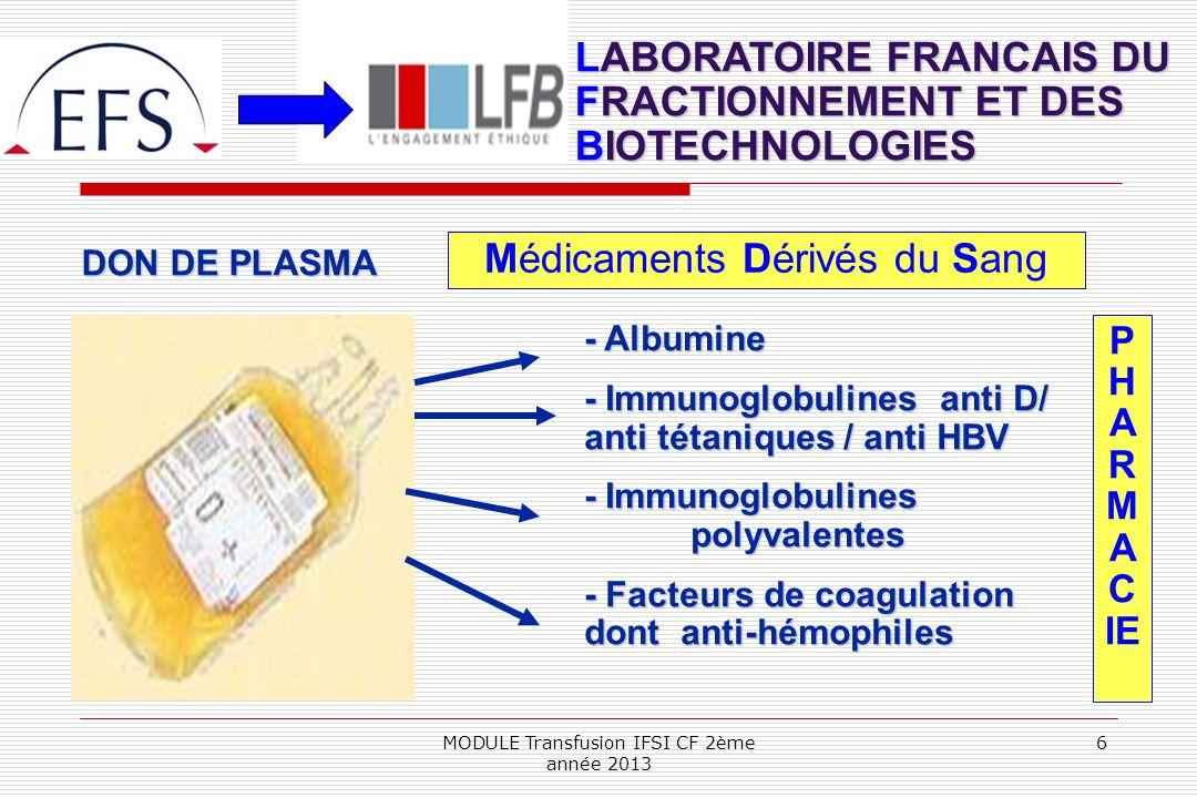LABORATOIRE FRANCAIS DU FRACTIONNEMENT ET DES BIOTECHNOLOGIES Médicaments Dérivés du Sang P H A R M A C IE - Albumine - Immunoglobulines anti D/ anti