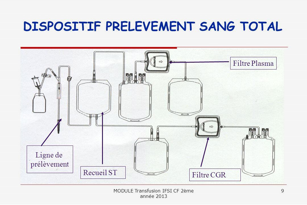 DISPOSITIF PRELEVEMENT SANG TOTAL Ligne de prélèvement Recueil ST Filtre Plasma Filtre CGR 9MODULE Transfusion IFSI CF 2ème année 2013