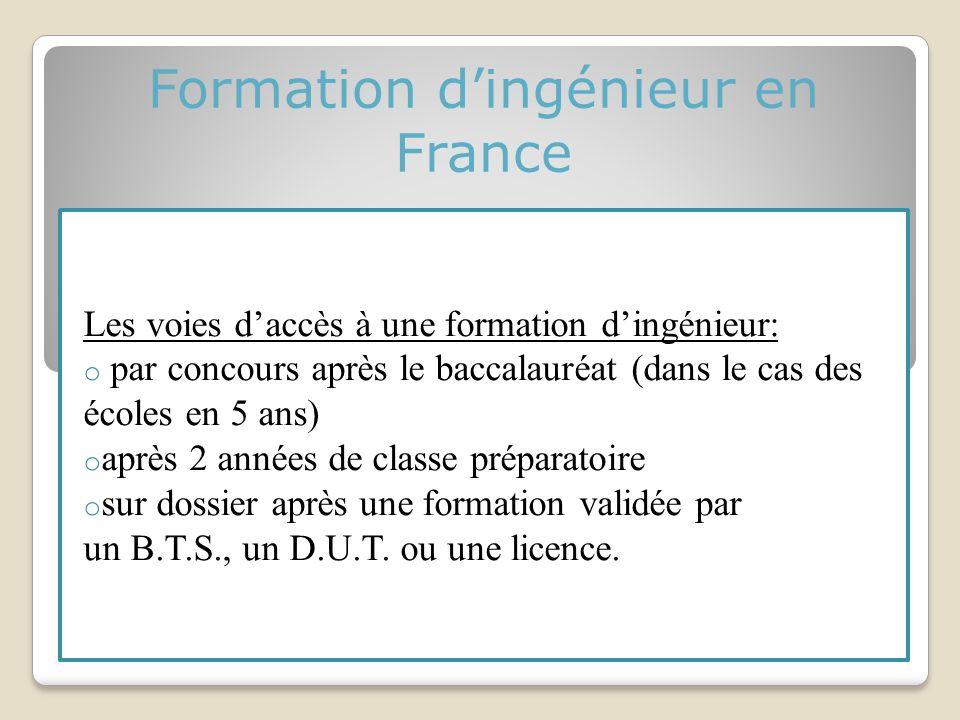 Formation dingénieur en France Les voies daccès à une formation dingénieur: o par concours après le baccalauréat (dans le cas des écoles en 5 ans) o a