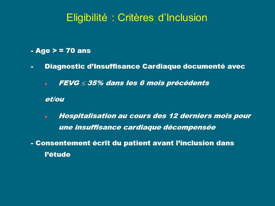 Eligibilité : Critères dInclusion - Age > = 70 ans -Diagnostic dInsuffisance Cardiaque documenté avec l FEVG 35% dans les 6 mois précédents et/ou l Hospitalisation au cours des 12 derniers mois pour une insuffisance cardiaque décompensée - Consentement écrit du patient avant linclusion dans létude