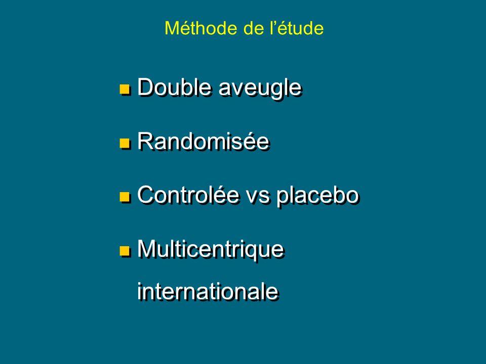Méthode de létude n Double aveugle n Randomisée n Controlée vs placebo n Multicentrique internationale n Double aveugle n Randomisée n Controlée vs placebo n Multicentrique internationale
