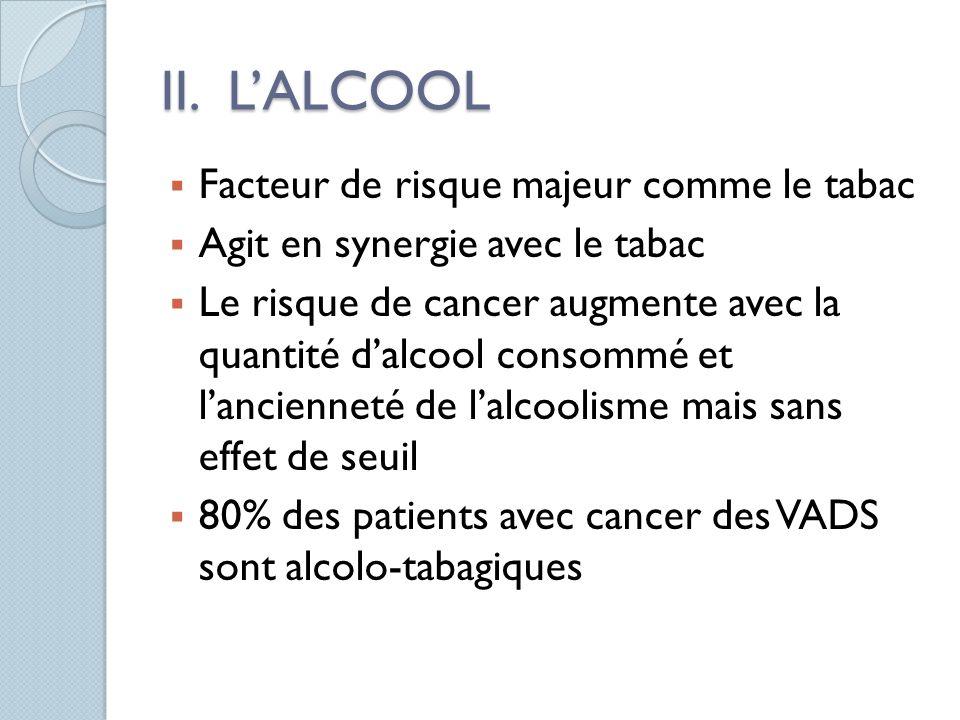 II. LALCOOL Facteur de risque majeur comme le tabac Agit en synergie avec le tabac Le risque de cancer augmente avec la quantité dalcool consommé et l