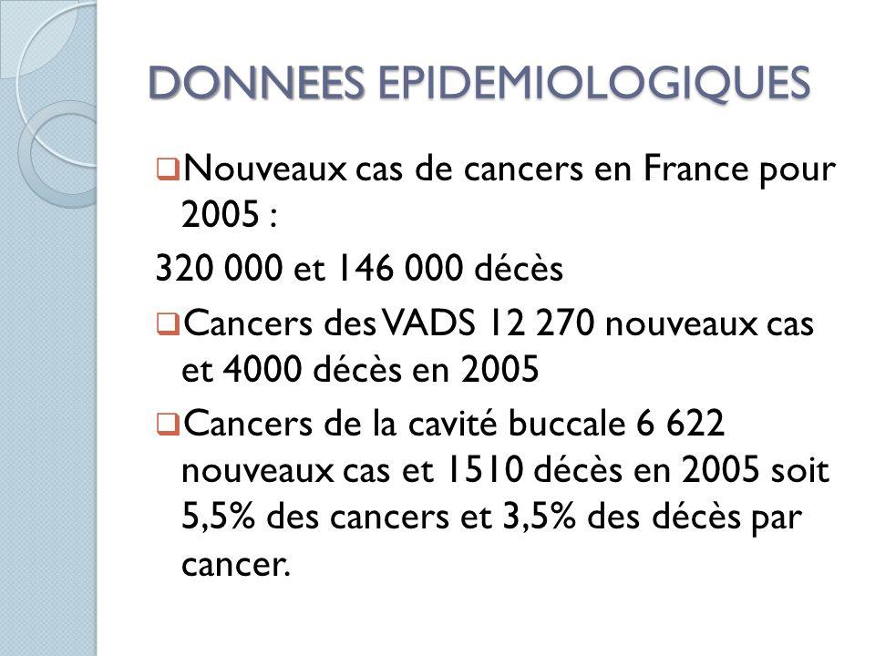 DONNEES EPIDEMIOLOGIQUES Nouveaux cas de cancers en France pour 2005 : 320 000 et 146 000 décès Cancers des VADS 12 270 nouveaux cas et 4000 décès en
