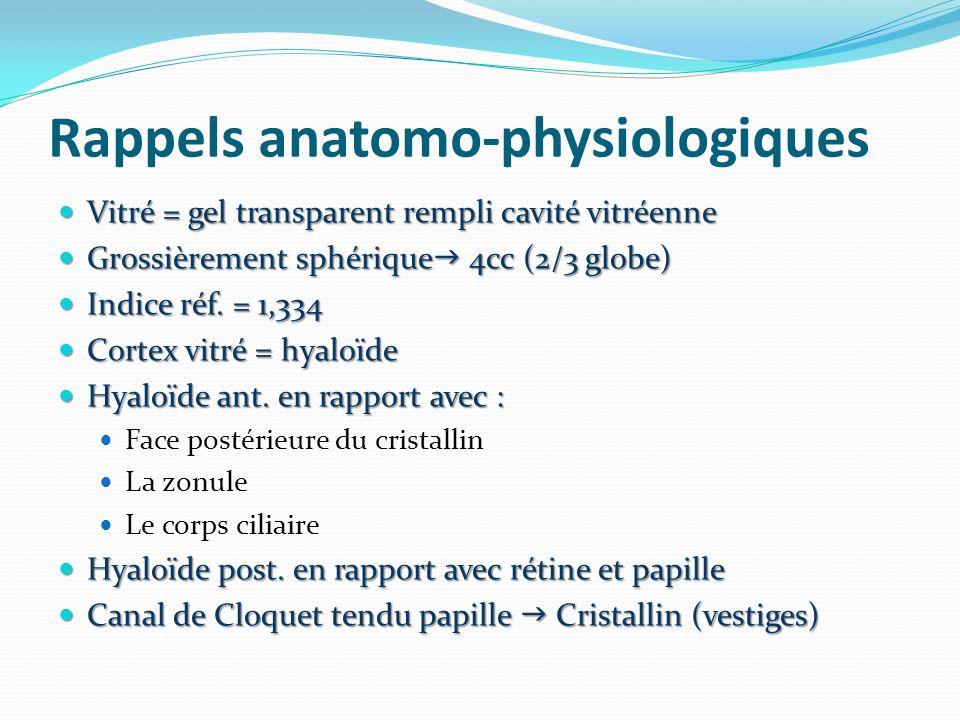 Rappels anatomo-physiologiques Vitré = gel transparent rempli cavité vitréenne Vitré = gel transparent rempli cavité vitréenne Grossièrement sphérique