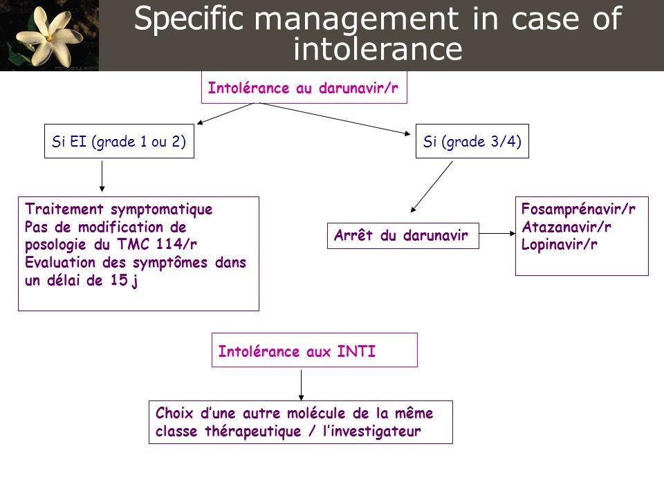 Traitement symptomatique Pas de modification de posologie du TMC 114/r Evaluation des symptômes dans un délai de 15 j Intolérance au darunavir/r Si (grade 3/4)Si EI (grade 1 ou 2) Intolérance aux INTI Choix dune autre molécule de la même classe thérapeutique / linvestigateur Arrêt du darunavir Fosamprénavir/r Atazanavir/r Lopinavir/r Specific management in case of intolerance