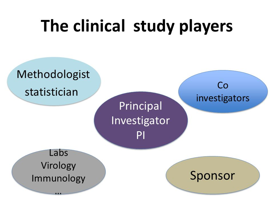 Building a clinical study : step by step Research question ; validate the adequacy and pertinence of the idea ; formulate the Objective Choose the right study design with methodologist ; Evaluate faisability Write the proposal/ study synopsis ; test for interest Write a protocol ; submit the protocol to research scientific authorities or fundings Determine the study partners Fundings ; call Launch study Select centers Regulatory ; ethics Set up the study