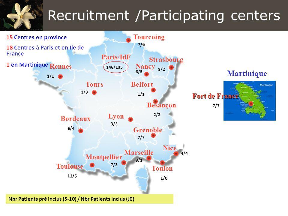 Fort de France Martinique Tourcoing Rennes Tours Bordeaux Toulouse Montpellier Marseille Nice Grenoble Lyon Besançon Belfort Nancy Strasbourg Toulon 6/4 1/1 3/3 7/6 6/5 3/2 1/1 2/2 3/3 7/7 4/4 1/0 3/1 7/3 11/5 7/7 Nbr Patients pré inclus (S-10) / Nbr Patients Inclus (J0) 15 Centres en province 18 Centres à Paris et en Ile de France 1 en Martinique 146/135 Paris/IdF Recruitment /Participating centers