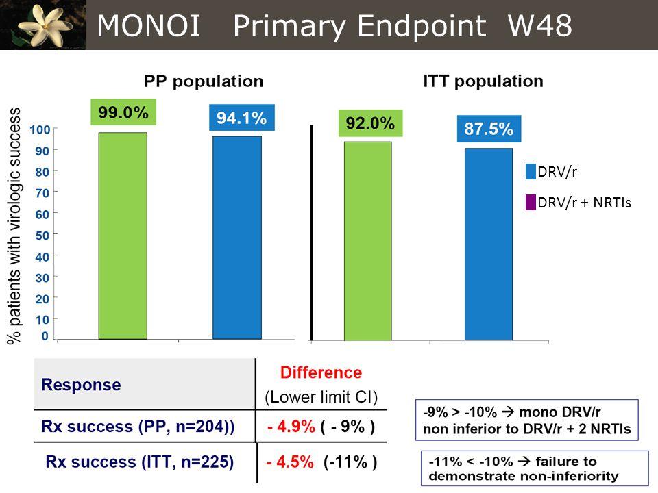 MONOI Primary Endpoint W48 DRV/r DRV/r + NRTIs