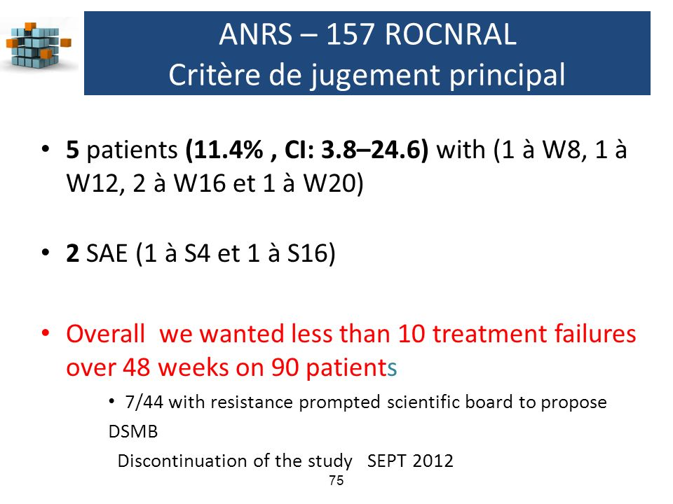75 ANRS – 157 ROCNRAL Critère de jugement principal 5 patients (11.4%, CI: 3.8–24.6) with (1 à W8, 1 à W12, 2 à W16 et 1 à W20) 2 SAE (1 à S4 et 1 à S16) Overall we wanted less than 10 treatment failures over 48 weeks on 90 patients 7/44 with resistance prompted scientific board to propose DSMB Discontinuation of the study SEPT 2012