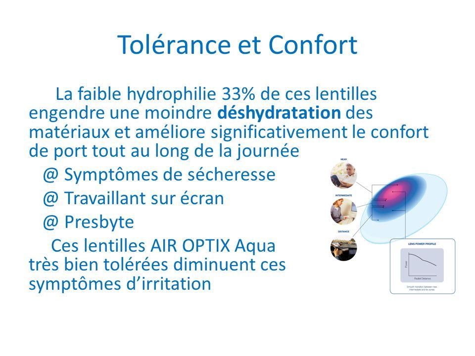 Tolérance et Confort La faible hydrophilie 33% de ces lentilles engendre une moindre déshydratation des matériaux et améliore significativement le con