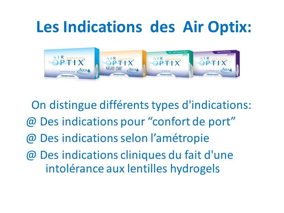Les Indications des Air Optix: On distingue différents types d'indications: @ Des indications pour confort de port @ Des indications selon lamétropie