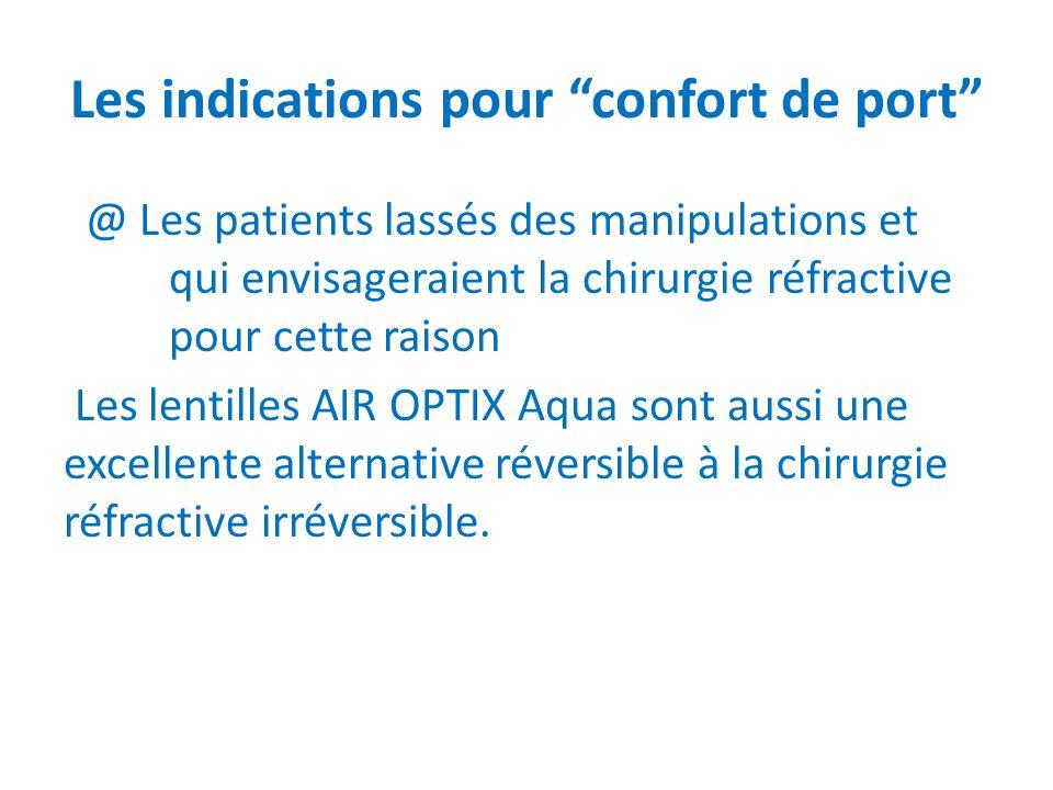Les indications pour confort de port @ Les patients lassés des manipulations et qui envisageraient la chirurgie réfractive pour cette raison Les lenti
