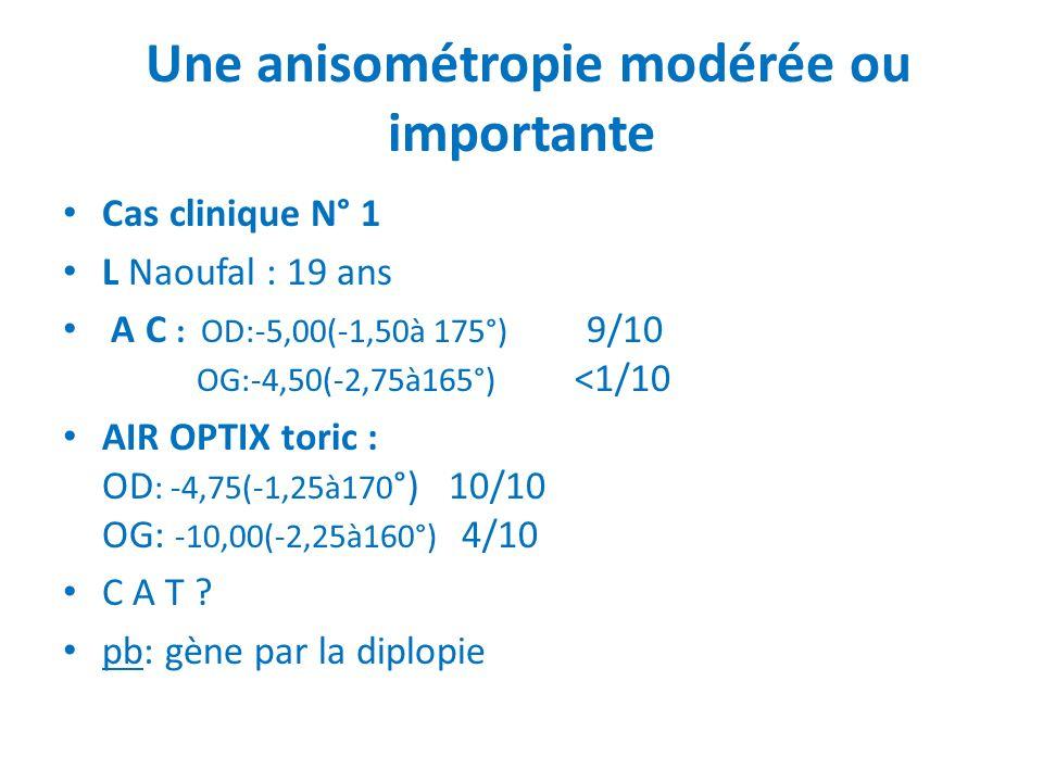 Une anisométropie modérée ou importante Cas clinique N° 1 L Naoufal : 19 ans A C : OD:-5,00(-1,50à 175°) 9/10 OG:-4,50(-2,75à165°) <1/10 AIR OPTIX tor