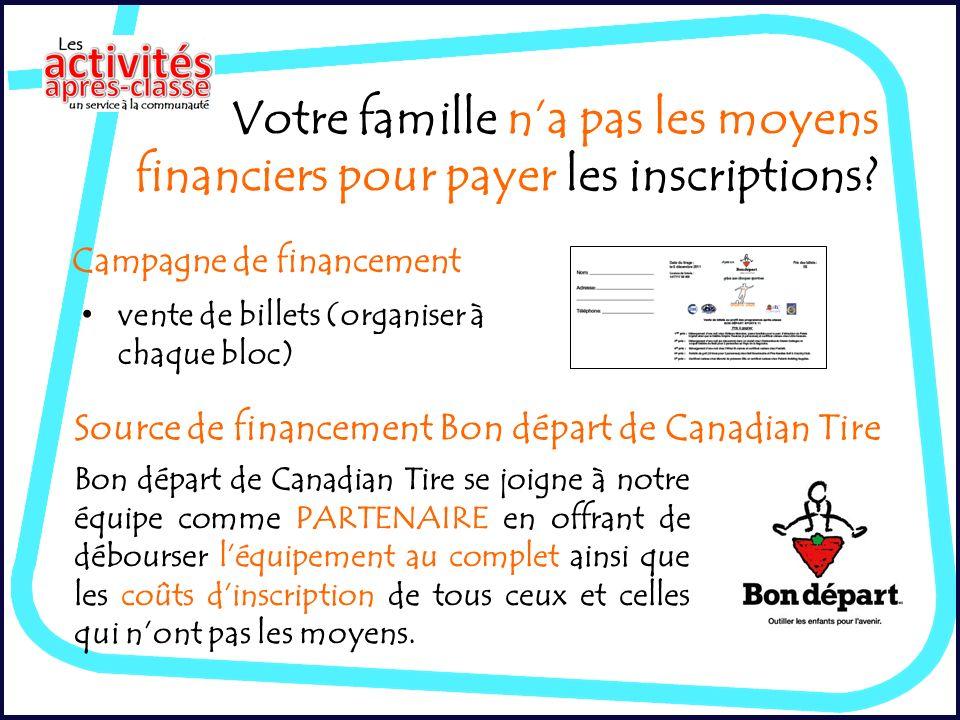 Votre famille na pas les moyens financiers pour payer les inscriptions.