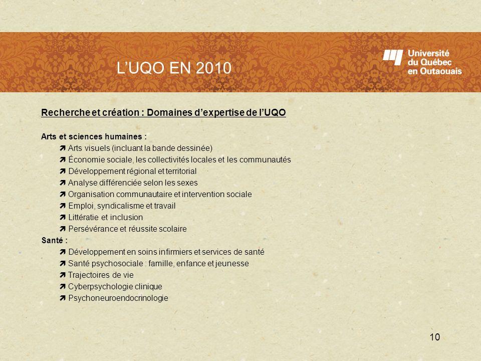 LUQO en 2010 Recherche et création : Domaines dexpertise de lUQO Arts et sciences humaines : Arts visuels (incluant la bande dessinée) Économie social