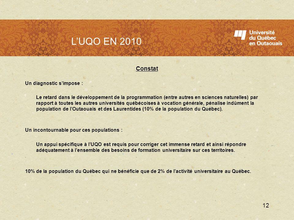 LUQO en 2010 Constat Un diagnostic simpose : Le retard dans le développement de la programmation (entre autres en sciences naturelles) par rapport à t