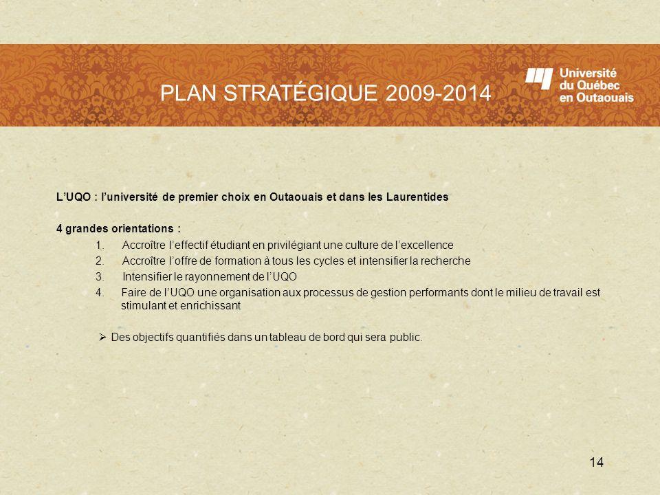 Plan stratégique 2009-2014 LUQO : luniversité de premier choix en Outaouais et dans les Laurentides 4 grandes orientations : 1. Accroître leffectif ét