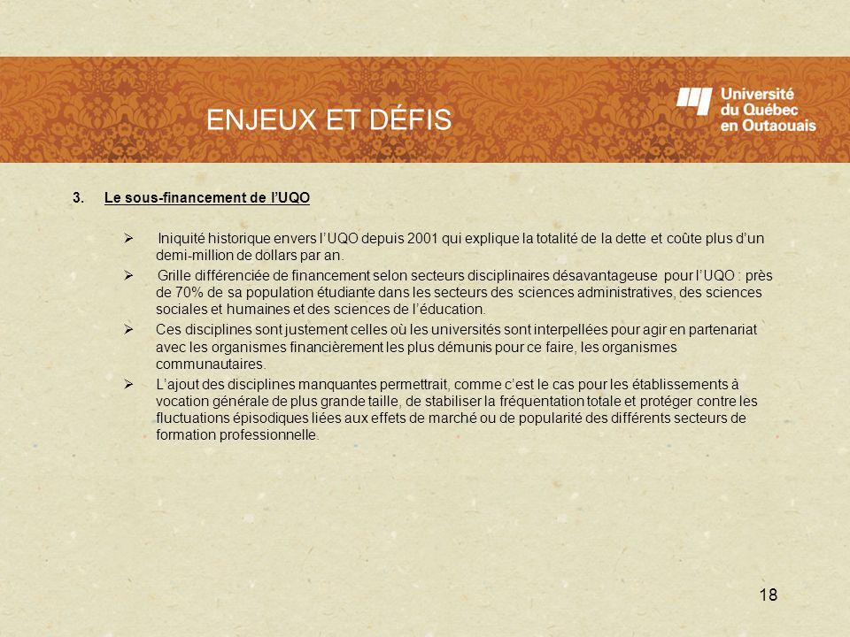 LUQO en 2009 - 2010 3.Le sous-financement de lUQO Iniquité historique envers lUQO depuis 2001 qui explique la totalité de la dette et coûte plus dun d