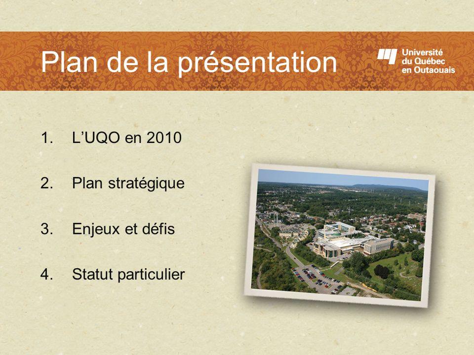 Plan de la présentation 1.LUQO en 2010 2.Plan stratégique 3.Enjeux et défis 4.Statut particulier