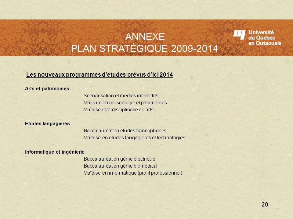 LUQO en 2009 - 2010 Les nouveaux programmes détudes prévus dici 2014 Arts et patrimoines Scénarisation et médias interactifs Majeure en muséologie et
