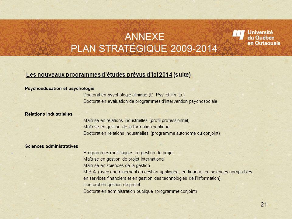 LUQO en 2009 - 2010 Les nouveaux programmes détudes prévus dici 2014 (suite) Psychoéducation et psychologie Doctorat en psychologie clinique (D. Psy.