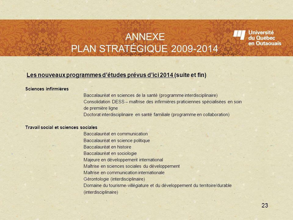 LUQO en 2009 - 2010 Les nouveaux programmes détudes prévus dici 2014 (suite et fin) Sciences infirmières Baccalauréat en sciences de la santé (program