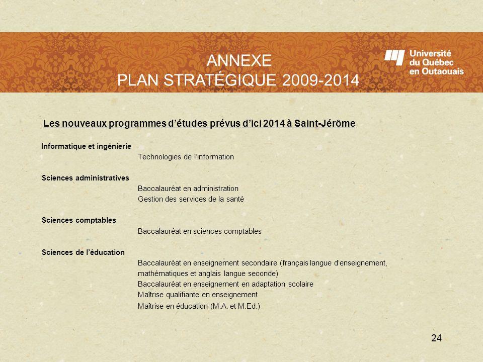 LUQO en 2009 - 2010 Les nouveaux programmes détudes prévus dici 2014 à Saint-Jérôme Informatique et ingénierie Technologies de linformation Sciences a
