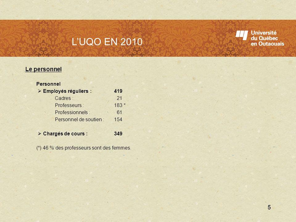 LUQO en 2010 Le personnel Personnel Employés réguliers : 419 Cadres : 21 Professeurs : 183 * Professionnels : 61 Personnel de soutien :154 Chargés de