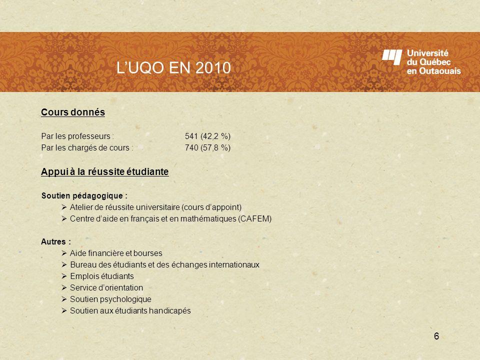 LUQO en 2010 Cours donnés Par les professeurs :541 (42,2 %) Par les chargés de cours :740 (57,8 %) Appui à la réussite étudiante Soutien pédagogique :