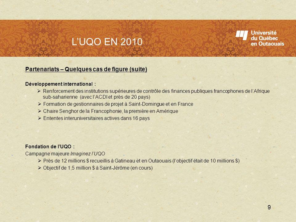 LUQO en 2010 Partenariats – Quelques cas de figure (suite) Développement international : Renforcement des institutions supérieures de contrôle des fin