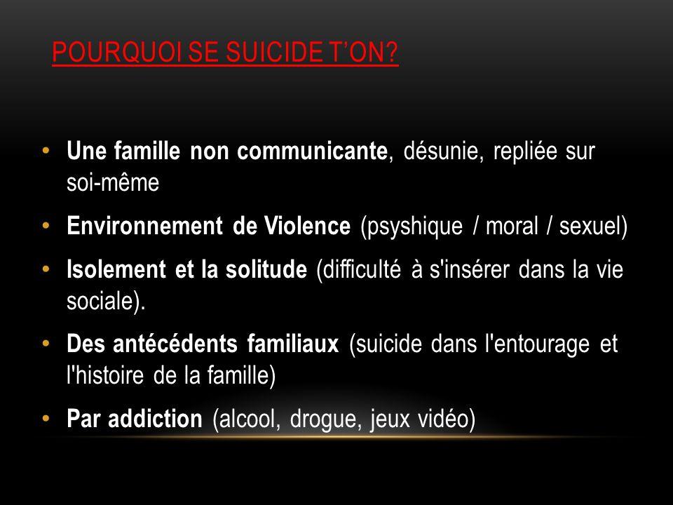 Une famille non communicante, désunie, repliée sur soi-même Environnement de Violence (psyshique / moral / sexuel) Isolement et la solitude (difficulté à s insérer dans la vie sociale).
