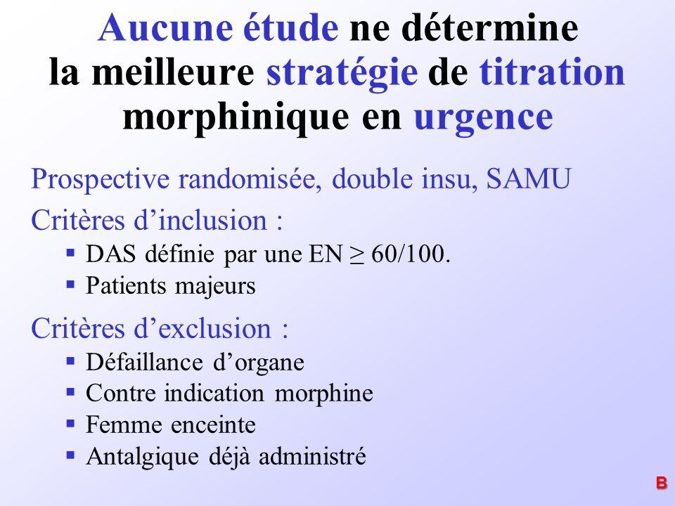 Aucune étude ne détermine la meilleure stratégie de titration morphinique en urgence Prospective randomisée, double insu, SAMU Critères dinclusion : D