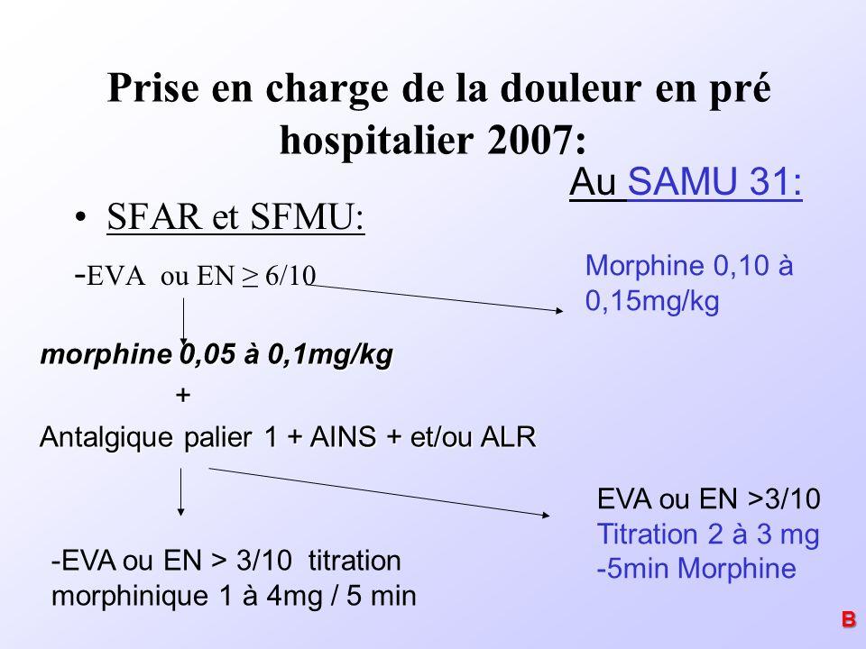 Prise en charge de la douleur en pré hospitalier 2007: SFAR et SFMU: - EVA ou EN 6/10 morphine 0,05 à 0,1mg/kg + Antalgique palier 1 + AINS + et/ou AL