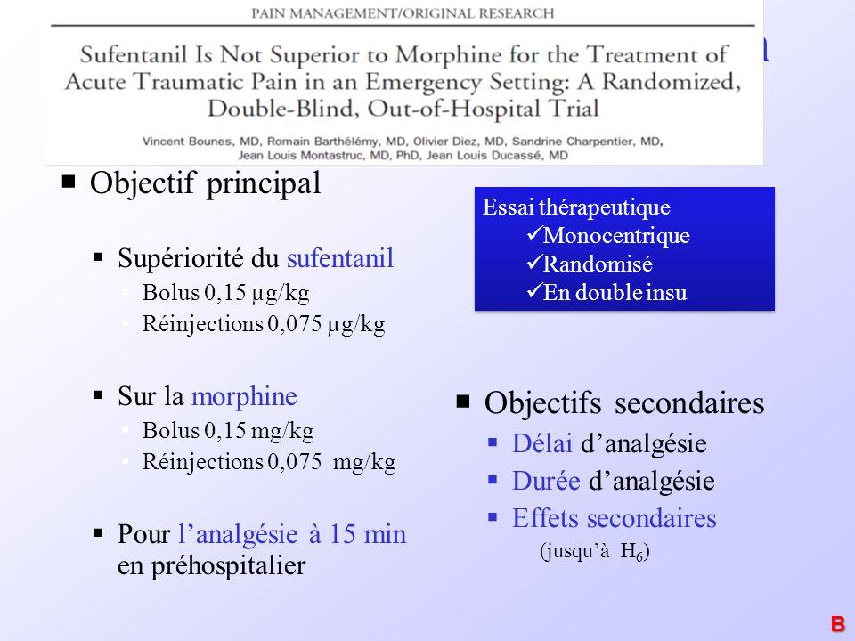 Morphine versus Sufentanil en SMUR Objectifs secondaires Délai danalgésie Durée danalgésie Effets secondaires (jusquà H 6 ) Objectif principal Supério