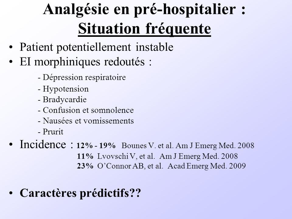 Analgésie en pré-hospitalier : Situation fréquente Patient potentiellement instable EI morphiniques redoutés : - Dépression respiratoire - Hypotension